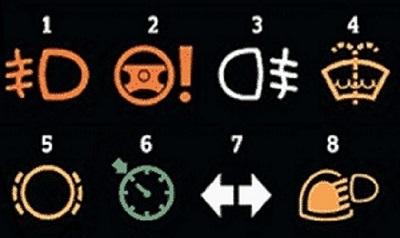 simbolių prekybos sistema